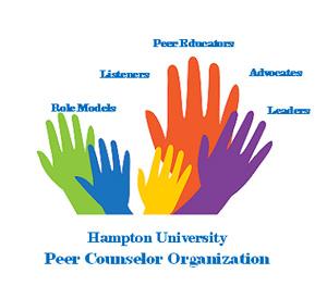 peer suport center queens application